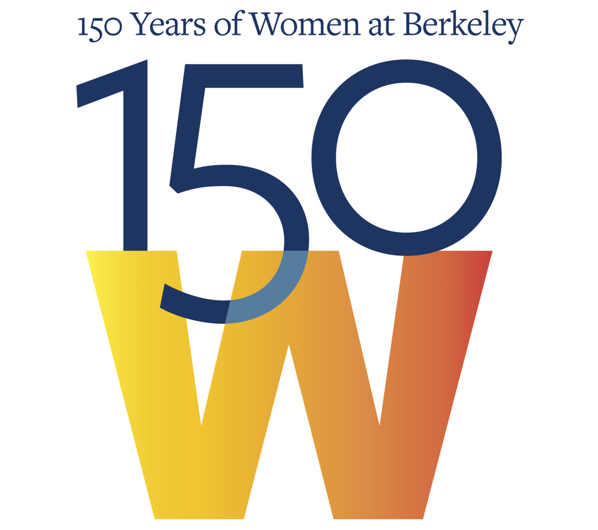 Celebration of 150 Years of Women at Berkeley logo